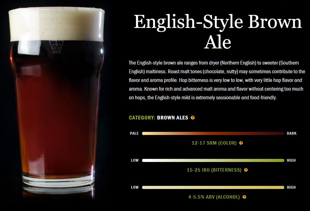 精酿啤酒介绍:英式棕色艾尔啤酒和英式淡艾尔啤酒