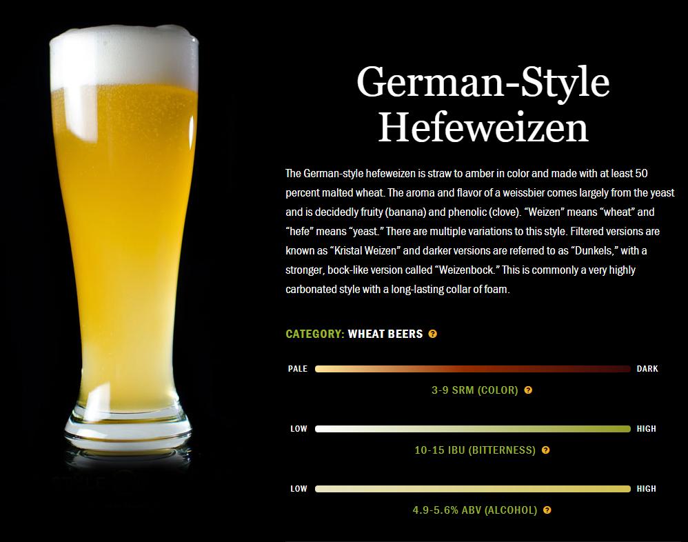 精酿啤酒介绍:德国小麦啤酒
