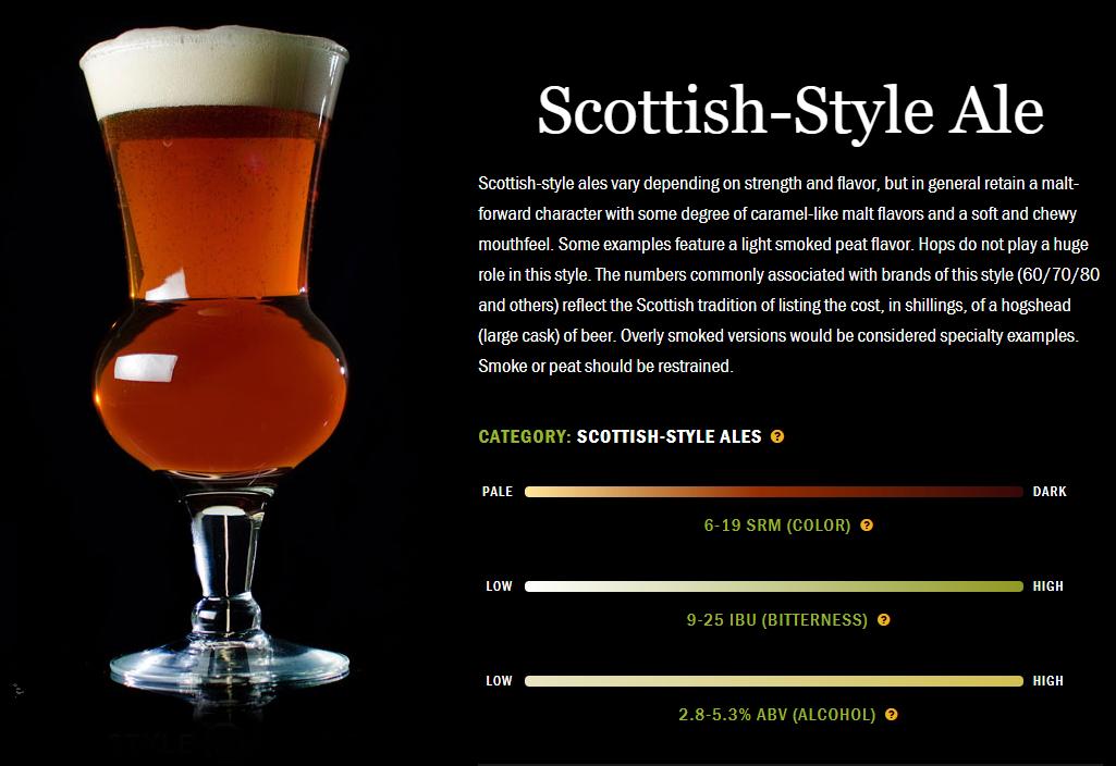 精酿啤酒介绍:两种苏格兰艾尔啤酒介绍