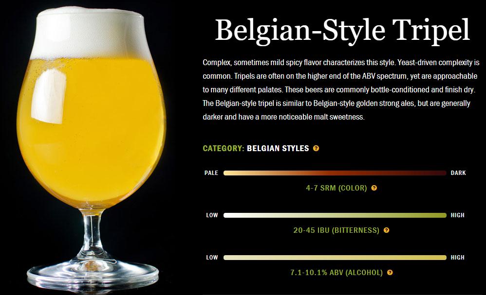 精酿啤酒介绍:比利时双料和比利时型三料介绍