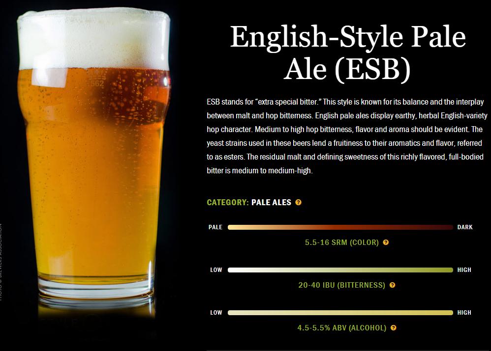 精酿啤酒介绍:英式淡色艾尔啤酒和英式印度淡色艾尔啤酒